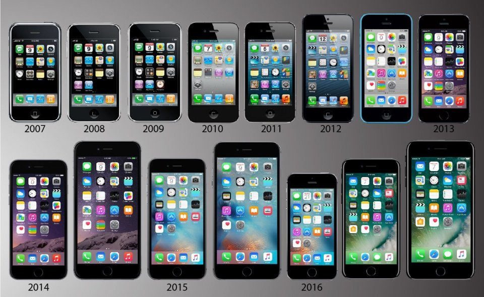 Apple iPhones 2007-2017 all models